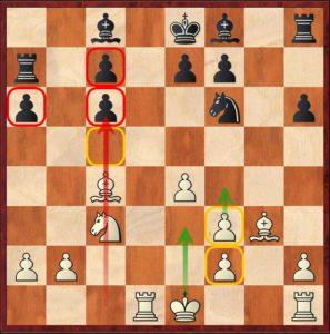 weak_doubled_pawns