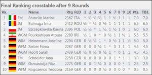 final_ranking_erfurter
