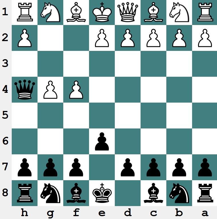 Stupendous Endgame Fundamentals Checkmate Georgia Chess News Wiring Cloud Pendufoxcilixyz