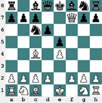 Phenomenal Endgame Fundamentals Checkmate Georgia Chess News Wiring Cloud Pendufoxcilixyz