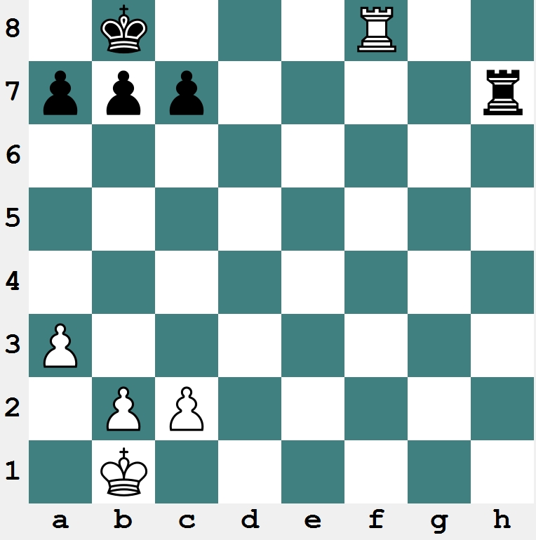 Wondrous Endgame Fundamentals Checkmate Georgia Chess News Wiring Cloud Pendufoxcilixyz